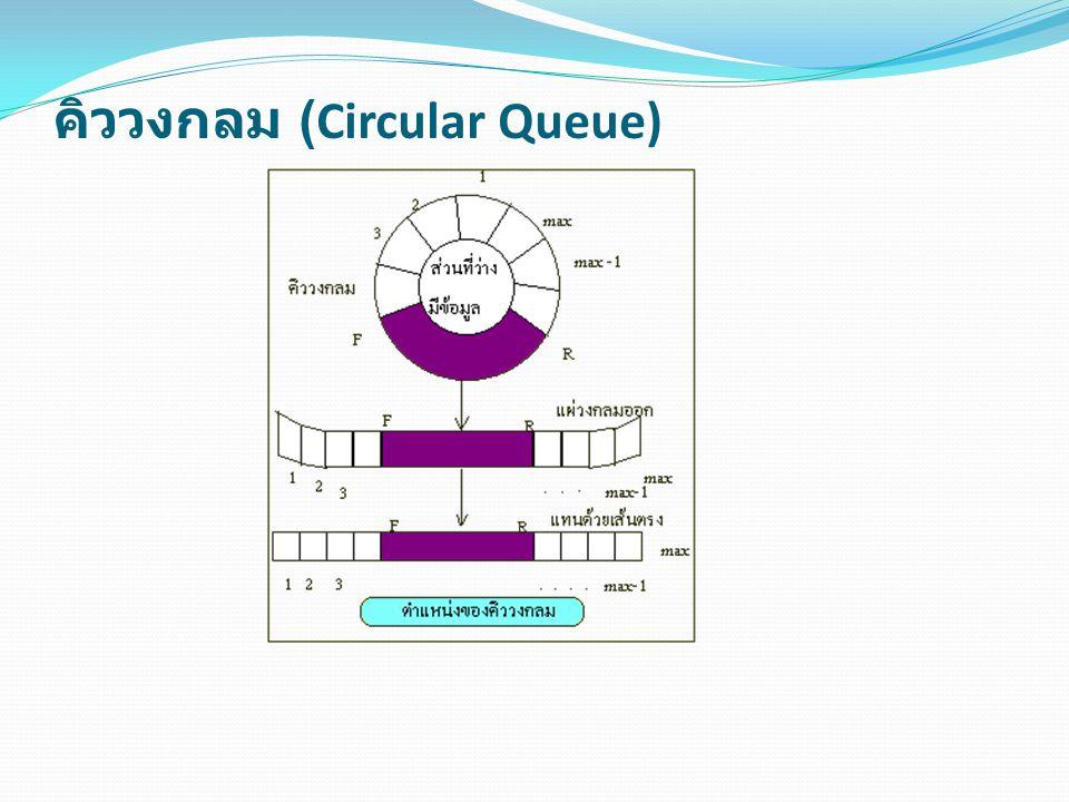 คิววงกลม (Circular Queue)