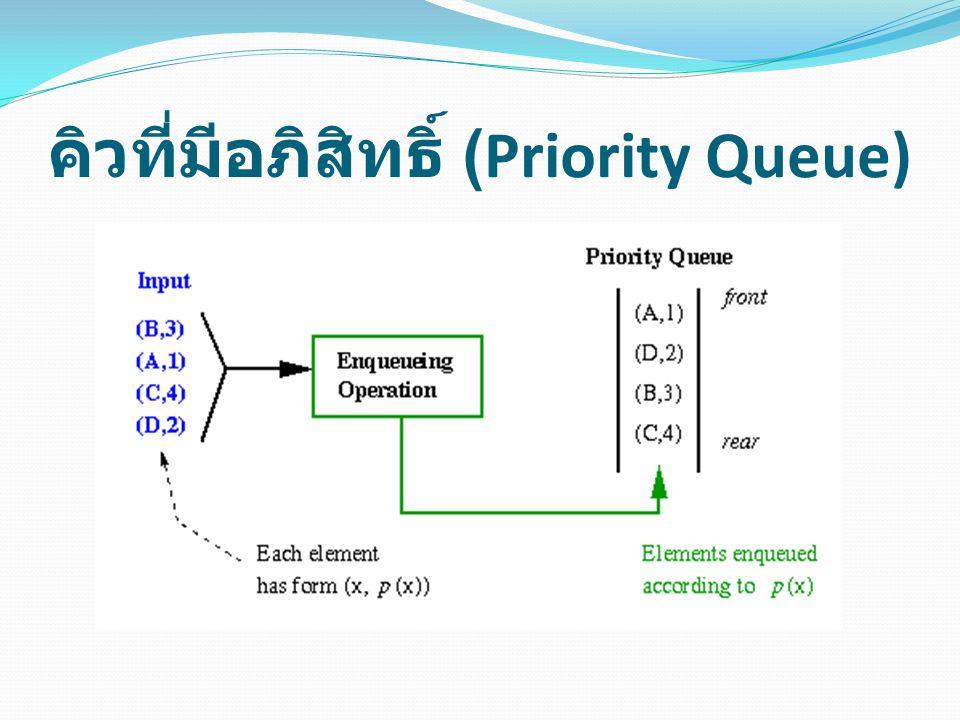 คิวที่มีอภิสิทธิ์ (Priority Queue)