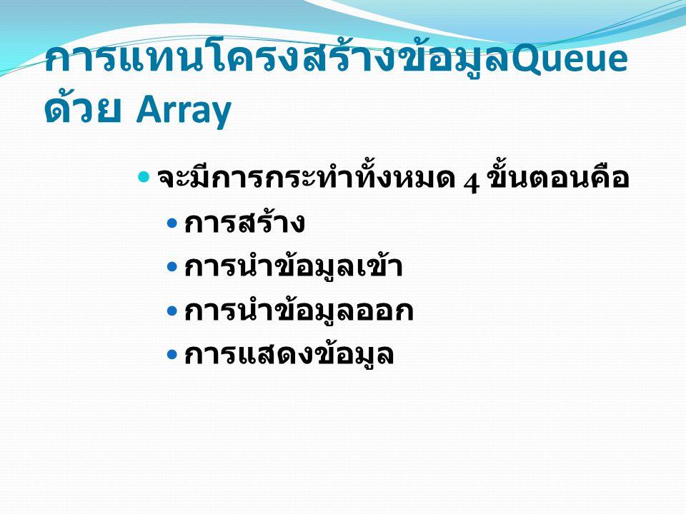 การแทนโครงสร้างข้อมูล Queue ด้วย Array จะมีการกระทำทั้งหมด 4 ขั้นตอนคือ การสร้าง การนำข้อมูลเข้า การนำข้อมูลออก การแสดงข้อมูล