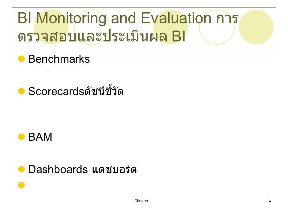 Chapter 1114 BI Monitoring and Evaluation การ ตรวจสอบและประเมินผล BI Benchmarks Scorecards ดัชนีชี้วัด BAM Dashboards แดชบอร์ด