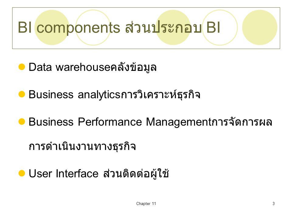 Chapter 114 BI components and Architecture องค์ประกอบและสถาปัตยกรรม BI