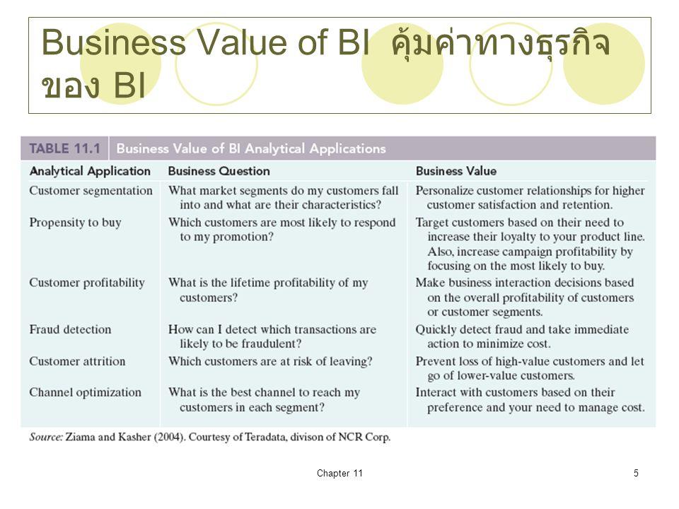 Chapter 1116 BI monitoring and Evaluation (Continued) การตรวจสอบและประเมินผล BI ( ต่อ )