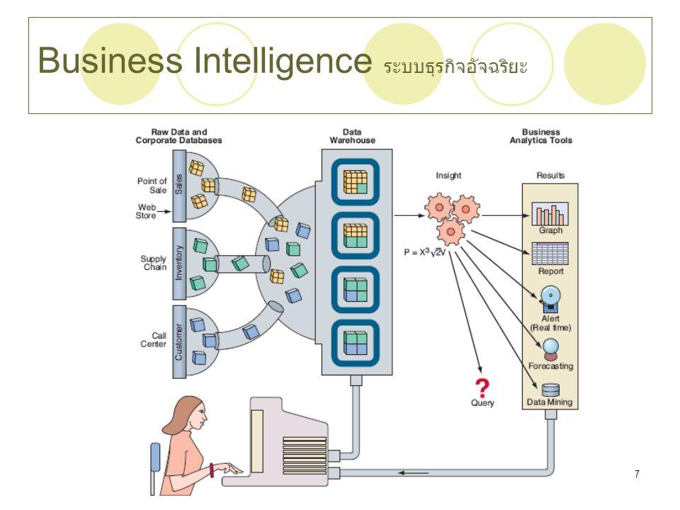 Chapter 118 Analytics in Example Analytics ในตัวอย่าง