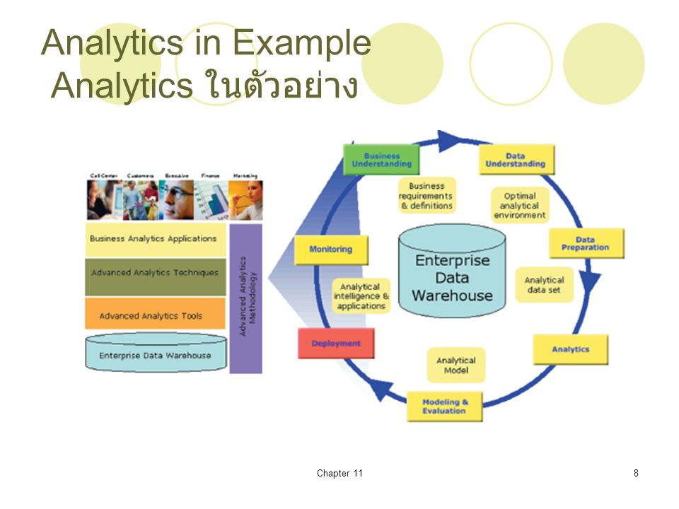Chapter 118 Analytics in Example Analytics ในตัวอย่าง