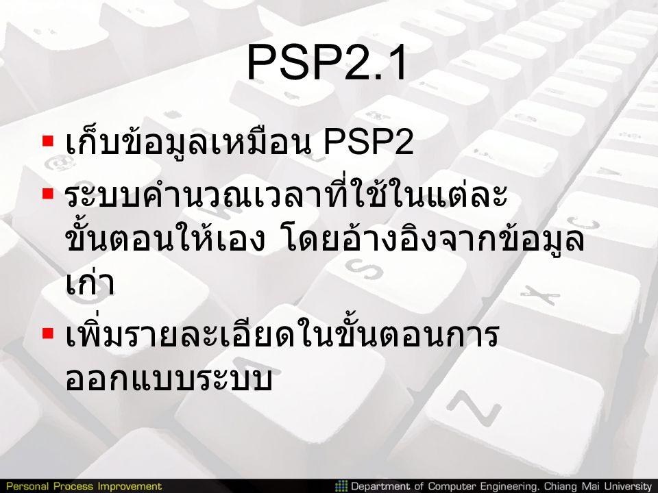  เก็บข้อมูลเหมือน PSP2  ระบบคำนวณเวลาที่ใช้ในแต่ละ ขั้นตอนให้เอง โดยอ้างอิงจากข้อมูล เก่า  เพิ่มรายละเอียดในขั้นตอนการ ออกแบบระบบ