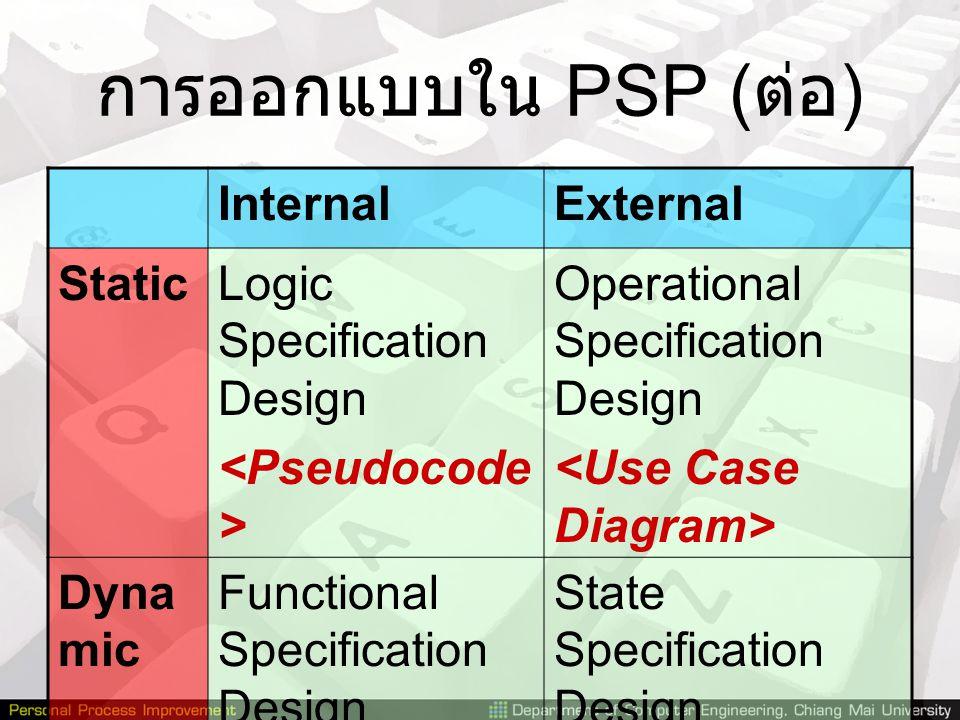 การออกแบบใน PSP ( ต่อ ) InternalExternal StaticLogic Specification Design Operational Specification Design Dyna mic Functional Specification Design St