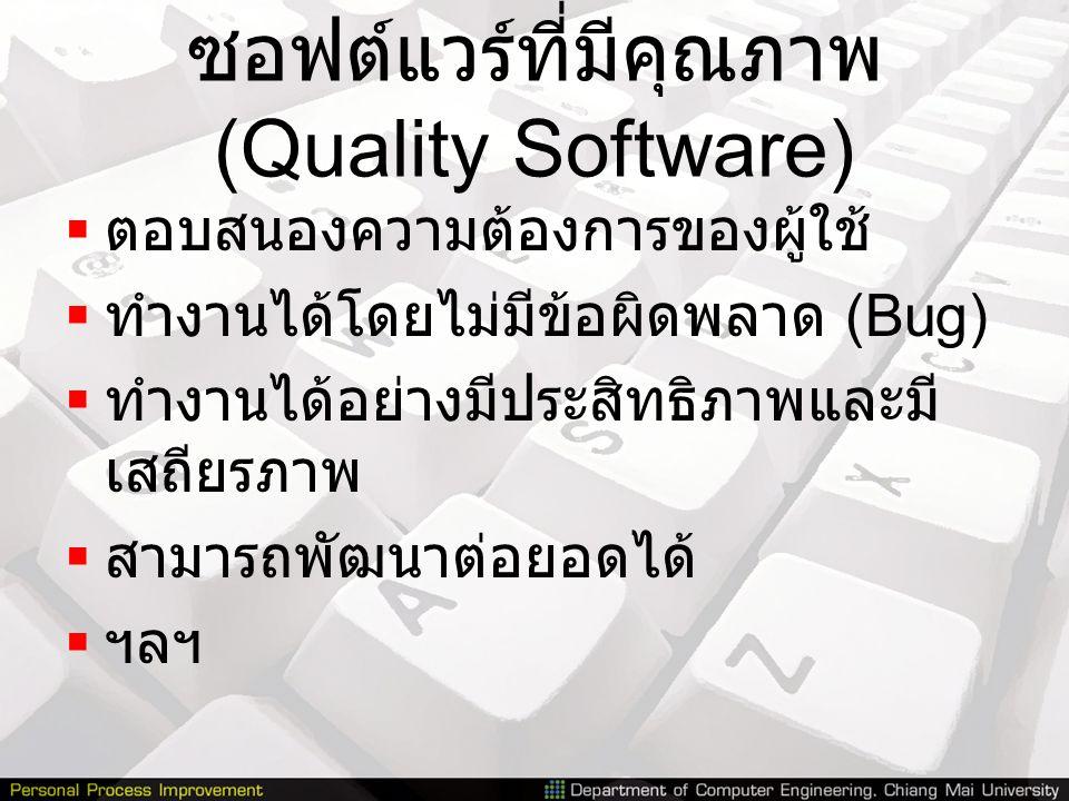 ซอฟต์แวร์ที่มีคุณภาพ (Quality Software)  ตอบสนองความต้องการของผู้ใช้  ทำงานได้โดยไม่มีข้อผิดพลาด (Bug)  ทำงานได้อย่างมีประสิทธิภาพและมี เสถียรภาพ 