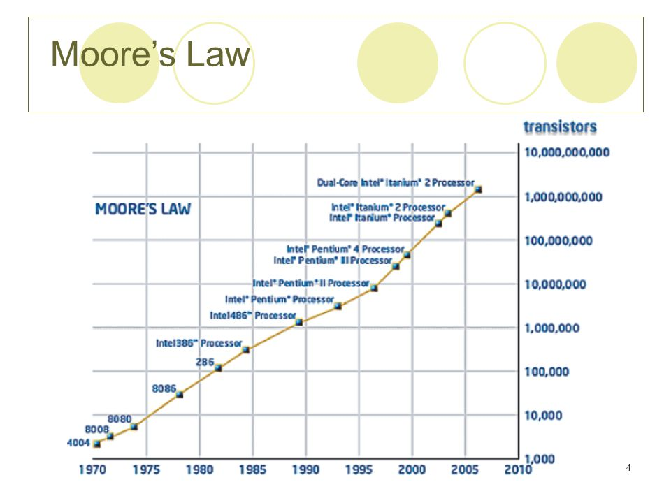 Chapter 145 ค่าของข้อมูล - การประเมิน หนึ่งในการวัดของผลกำไรของการลงทุนเป็นคุณค่า ของเทคโนโลยีสารสนเทศ ข้อมูลที่ค่าของความ แตกต่างระหว่างผลประโยชน์สุทธิ ( ประโยชน์ปรับ ค่าใช้จ่าย ) การตัดสินใจโดยใช้ข้อมูลและผลประโยชน์ สุทธิของการตัดสินใจโดยไม่มีข้อมูล คุณค่าของข้อมูล = ผลประโยชน์สุทธิด้วยข้อมูล - ผลประโยชน์สุทธิปราศจากข้อมูล