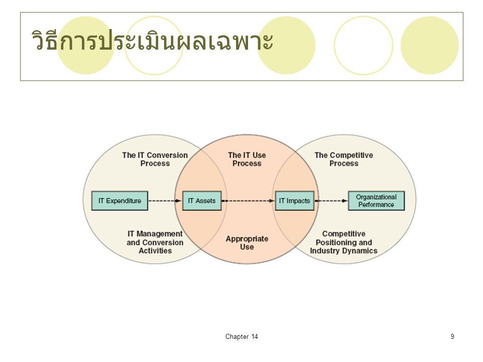 Chapter 149 วิธีการประเมินผลเฉพาะ