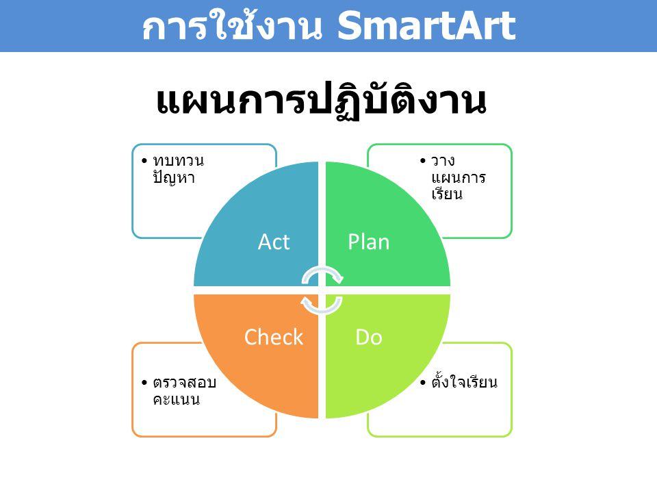 แผนการปฏิบัติงาน ตั้งใจเรียน ตรวจสอบ คะแนน วาง แผนการ เรียน ทบทวน ปัญหา ActPlan DoCheck การใช้งาน SmartArt