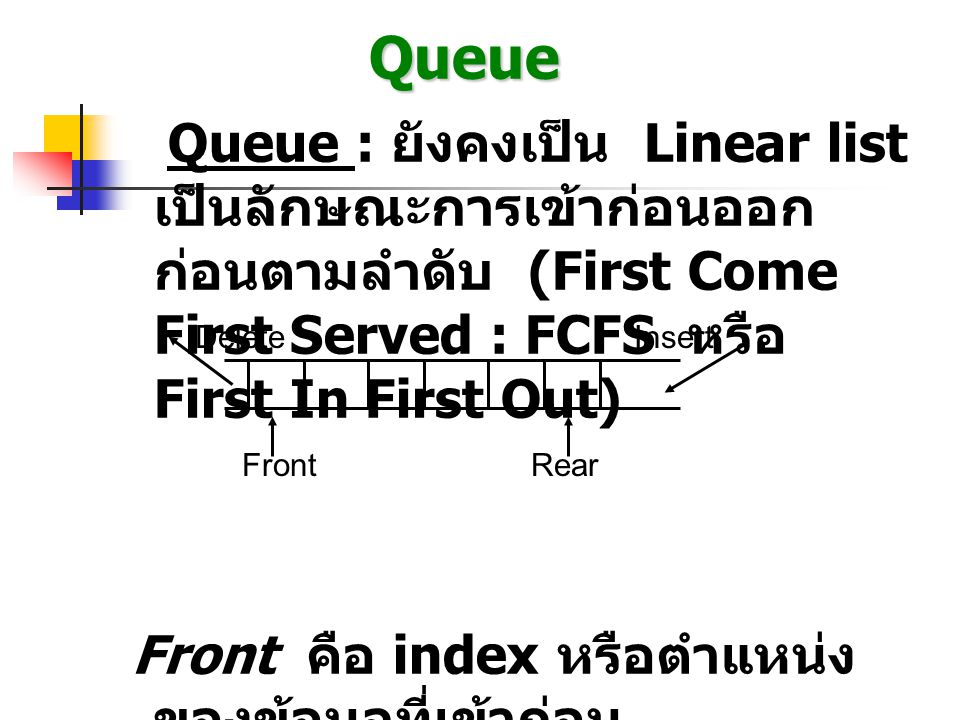 Queue Queue : ยังคงเป็น Linear list เป็นลักษณะการเข้าก่อนออก ก่อนตามลำดับ (First Come First Served : FCFS หรือ First In First Out) Front คือ index หรื