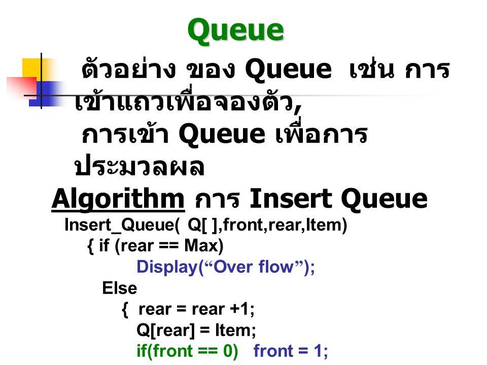 Queue ตัวอย่าง ของ Queue เช่น การ เข้าแถวเพื่อจองตัว, การเข้า Queue เพื่อการ ประมวลผล Algorithm การ Insert Queue Insert_Queue( Q[ ],front,rear,Item) {