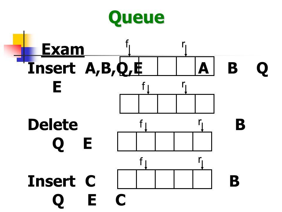 Queue Exam Insert A,B,Q,E A B Q E Delete B Q E Insert C B Q E C Insert H B Q E C (Over flow) *** จะเห็นว่า มีที่ว่างแต่ไม่สามารถ insert ได้ fr f r f r