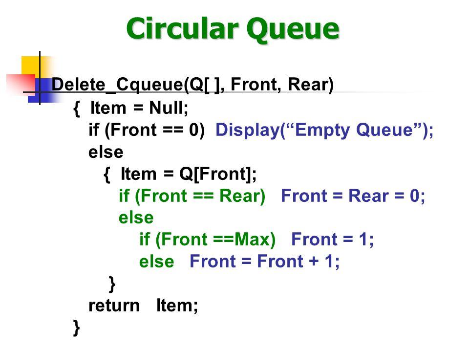 Circular Queue Display_Cqueue(Q[ ], Front, Rear) { if (Front == 0) Display( Empty Queue ); else if (Front <= Rear) for(i = Front to Rear) Display(Q[i]); else { for(i = Front to Max) Display(Q[i]); for(i = 1 to Rear) Display(Q[i]); }
