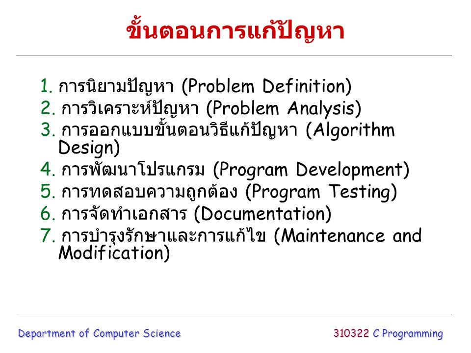 ขั้นตอนการแก้ปัญหา 1. การนิยามปัญหา (Problem Definition) 2. การวิเคราะห์ปัญหา (Problem Analysis) 3. การออกแบบขั้นตอนวิธีแก้ปัญหา (Algorithm Design) 4.