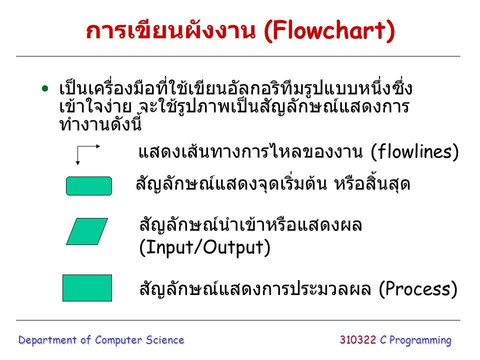 การเขียนผังงาน (Flowchart) เป็นเครื่องมือที่ใช้เขียนอัลกอริทึมรูปแบบหนึ่งซึ่ง เข้าใจง่าย จะใช้รูปภาพเป็นสัญลักษณ์แสดงการ ทำงานดังนี้ 310322 C Programm