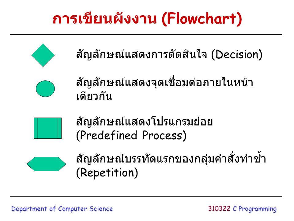การเขียนผังงาน (Flowchart) 310322 C Programming Department of Computer Science สัญลักษณ์แสดงการตัดสินใจ (Decision) สัญลักษณ์แสดงจุดเชื่อมต่อภายในหน้า