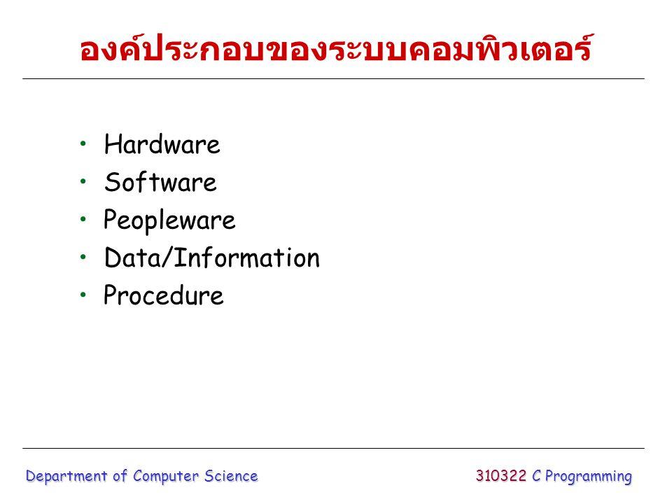 การเขียนผังงาน (Flowchart) 310322 C Programming Department of Computer Science สัญลักษณ์แสดงการตัดสินใจ (Decision) สัญลักษณ์แสดงจุดเชื่อมต่อภายในหน้า เดียวกัน สัญลักษณ์แสดงโปรแกรมย่อย (Predefined Process) สัญลักษณ์บรรทัดแรกของกลุ่มคำสั่งทำซ้ำ (Repetition)