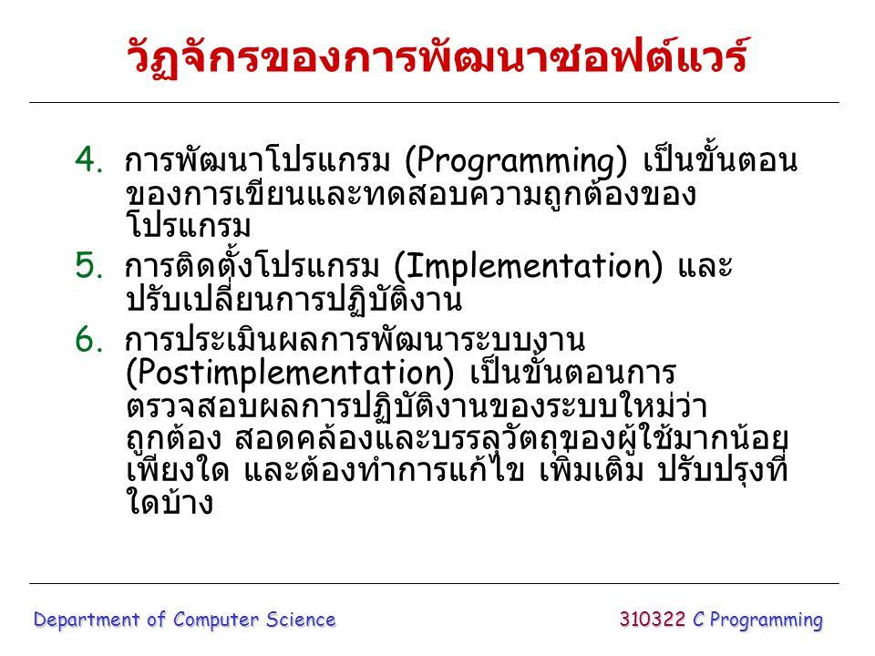 การเขียนโปรแกรมภาษา C 310322 C Programming Department of Computer Science แฟ้มส่วนหัว แฟ้ม.h Object Code โมดูลอื่นที่แปลแล้ว (.obj) Source Code คอมไพเลอร์ โปรแกรม Editor ตัวเชื่อม (Linker) โปรแกรมที่ประมวลผลได้ (execute file) คลังโปรแกรม Library Functions