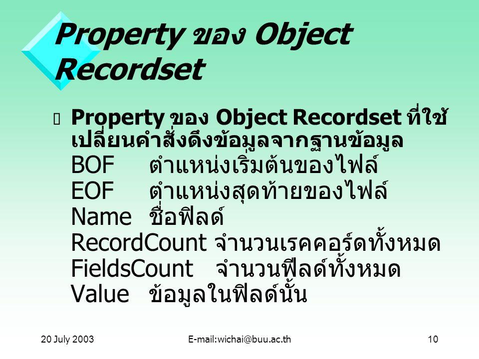 20 July 2003E-mail:wichai@buu.ac.th10 Property ของ Object Recordset  Property ของ Object Recordset ที่ใช้ เปลี่ยนคำสั่งดึงข้อมูลจากฐานข้อมูล BOF ตำแห