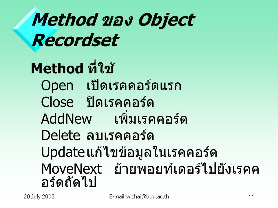 20 July 2003E-mail:wichai@buu.ac.th11 Method ของ Object Recordset Method ที่ใช้ Open เปิดเรคคอร์ดแรก Close ปิดเรคคอร์ด AddNew เพิ่มเรคคอร์ด Delete ลบเ