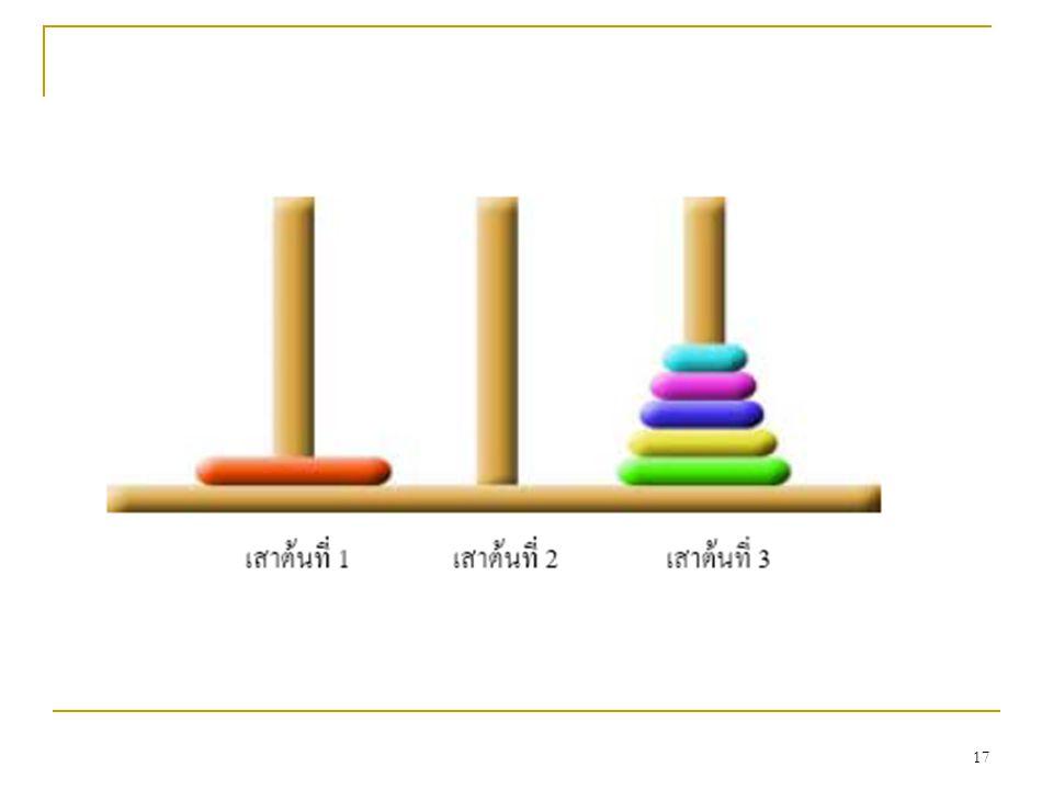16 วิธีทํ า กําหนดให H n เปนจํ านวนครั้งของการยายแผนไมจาก เสาตนที่ 1 ไปยังเสาตนอื่น ถาเราเริ่มตนจากมีแผนไม n แผนบนเสาที่ 1 เรา สามารถยายแ