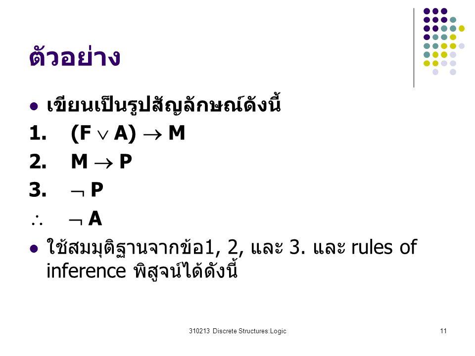 310213 Discrete Structures:Logic11 ตัวอย่าง เขียนเป็นรูปสัญลักษณ์ดังนี้ 1. (F  A)  M 2. M  P 3.  P   A ใช้สมมุติฐานจากข้อ1, 2, และ 3. และ rules