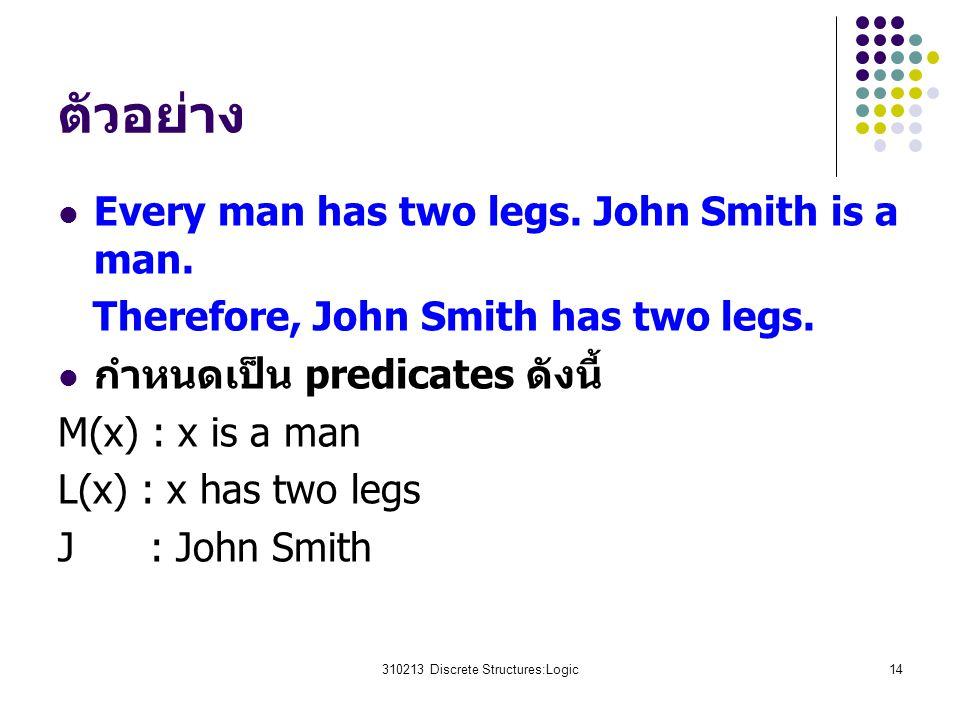 310213 Discrete Structures:Logic14 ตัวอย่าง Every man has two legs. John Smith is a man. Therefore, John Smith has two legs. กำหนดเป็น predicates ดังน