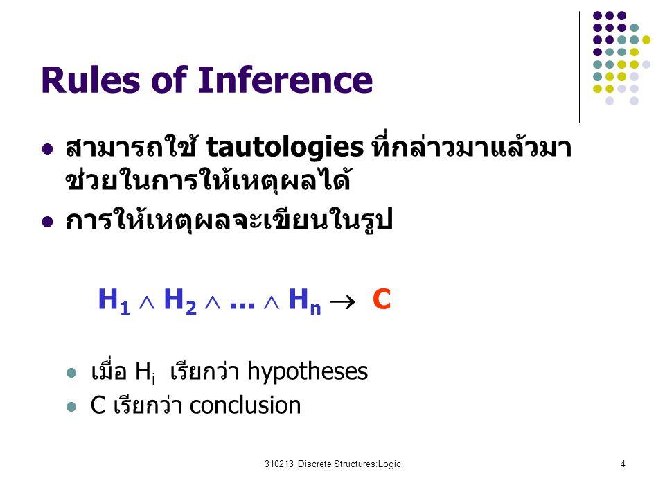 310213 Discrete Structures:Logic4 Rules of Inference สามารถใช้ tautologies ที่กล่าวมาแล้วมา ช่วยในการให้เหตุผลได้ การให้เหตุผลจะเขียนในรูป H 1  H 2 ...