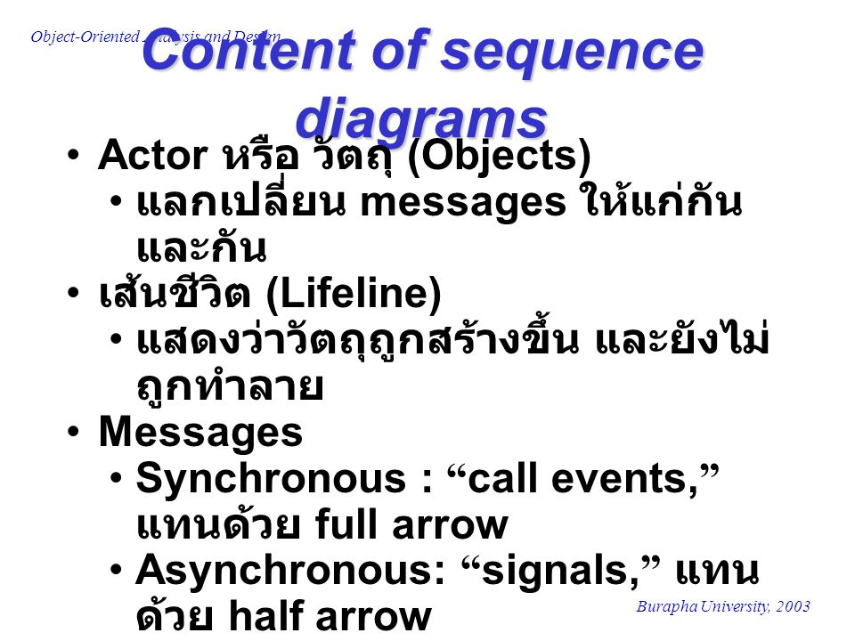 Burapha University, 2003 Object-Oriented Analysis and Design Content of sequence diagrams Actor หรือ วัตถุ (Objects) แลกเปลี่ยน messages ให้แก่กัน และ