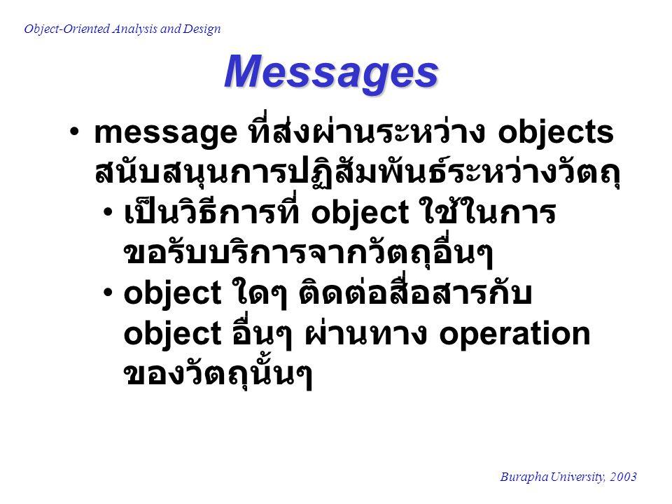 Burapha University, 2003 Object-Oriented Analysis and Design Messages message ที่ส่งผ่านระหว่าง objects สนับสนุนการปฏิสัมพันธ์ระหว่างวัตถุ เป็นวิธีการที่ object ใช้ในการ ขอรับบริการจากวัตถุอื่นๆ object ใดๆ ติดต่อสื่อสารกับ object อื่นๆ ผ่านทาง operation ของวัตถุนั้นๆ