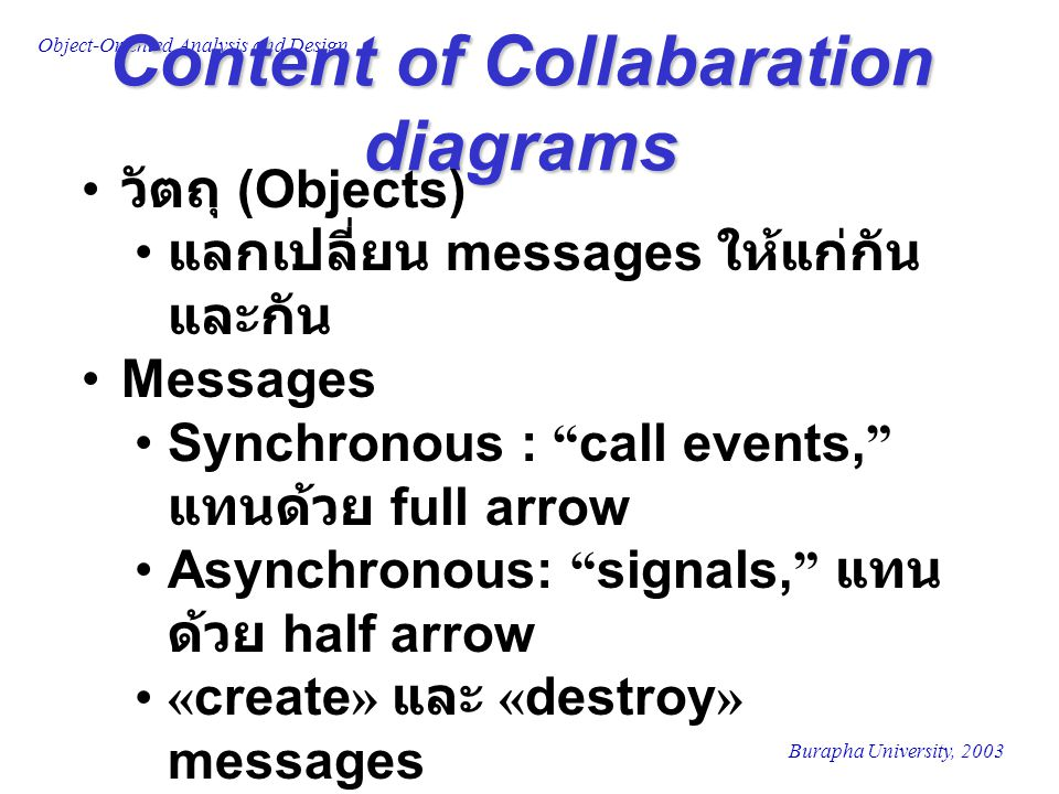 Burapha University, 2003 Object-Oriented Analysis and Design Content of Collabaration diagrams วัตถุ (Objects) แลกเปลี่ยน messages ให้แก่กัน และกัน Me