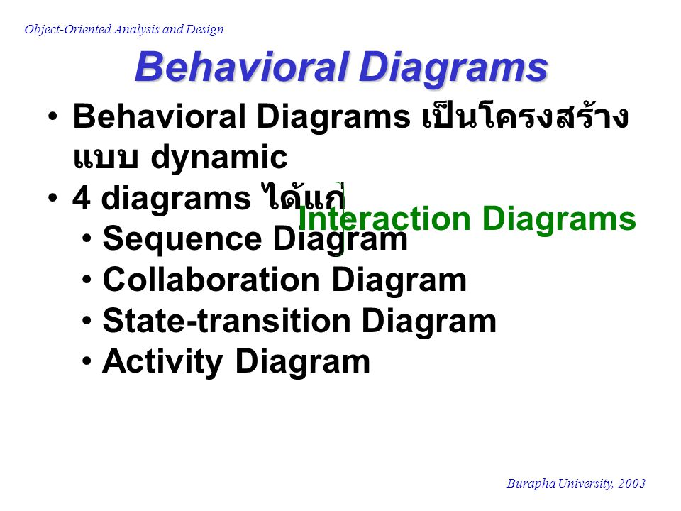 Burapha University, 2003 Object-Oriented Analysis and Design Behavioral Diagrams Behavioral Diagrams เป็นโครงสร้าง แบบ dynamic 4 diagrams ได้แก่ Seque