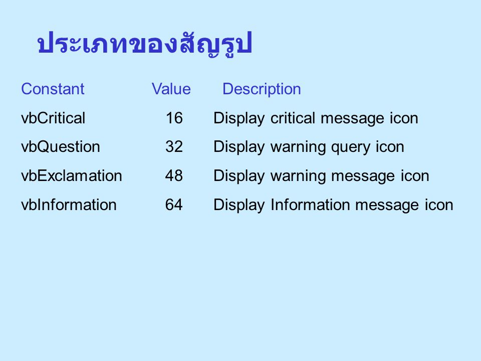 ค่าและความหมาย ของปุ่ม Constant Value Description vbOKOnly0Display OK button only vbOKCancel1Display OK and Cancel buttons vbAbortRetryIgnore2Display