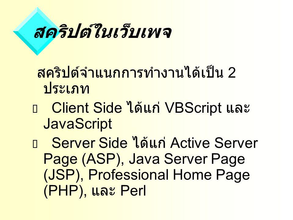 สคริปต์ในเว็บเพจ สคริปต์จำแนกการทำงานได้เป็น 2 ประเภท  Client Side ได้แก่ VBScript และ JavaScript  Server Side ได้แก่ Active Server Page (ASP), Java Server Page (JSP), Professional Home Page (PHP), และ Perl