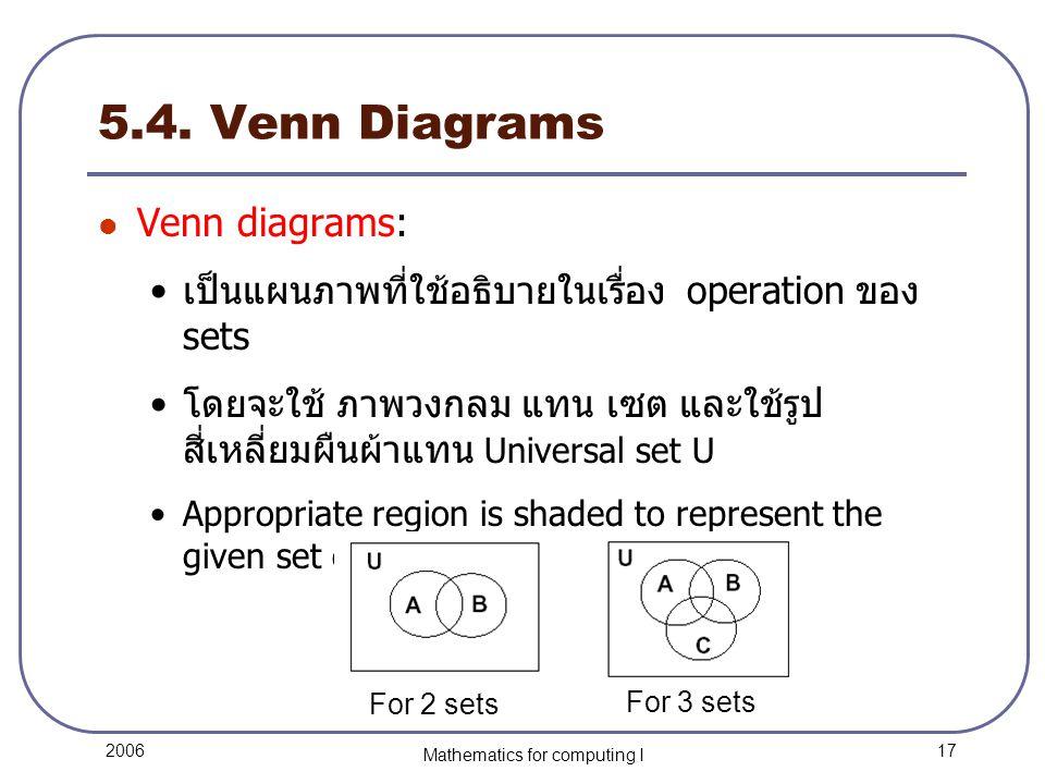 17 2006 Mathematics for computing I 5.4.