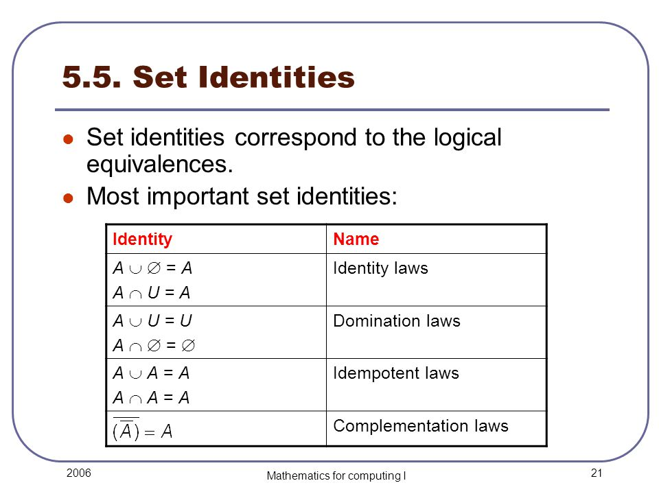 21 2006 Mathematics for computing I 5.5. Set Identities Set identities correspond to the logical equivalences. Most important set identities: Identity