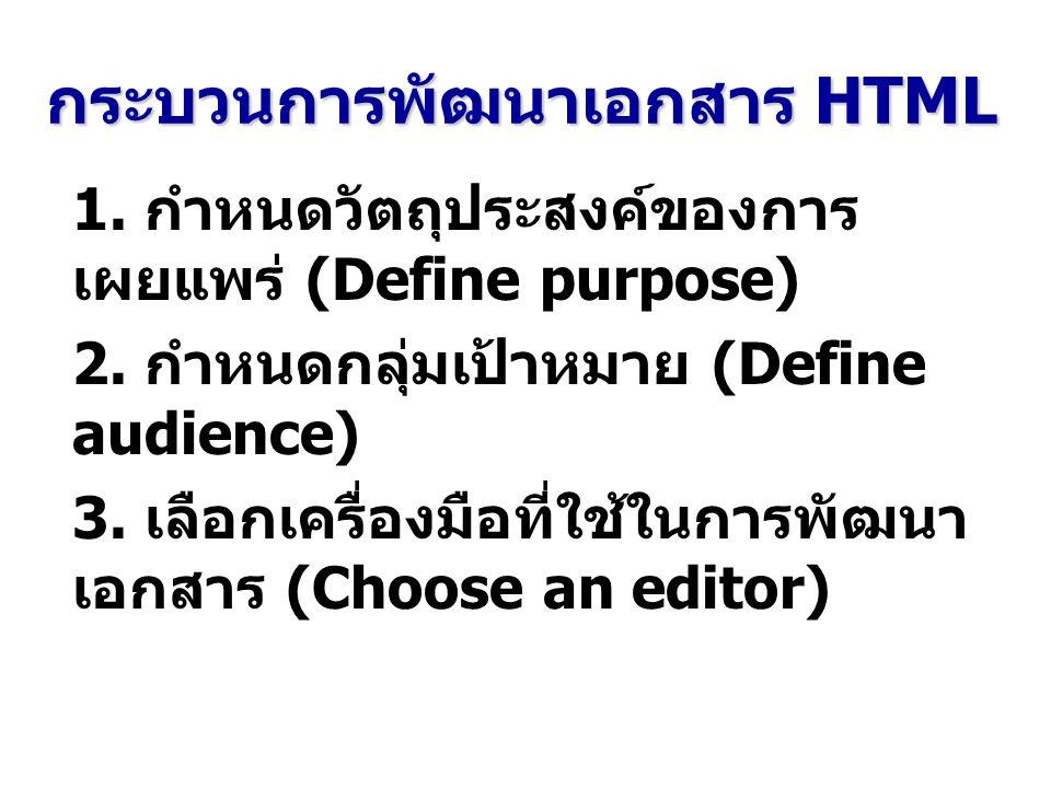 กระบวนการพัฒนาเอกสาร HTML 1. กำหนดวัตถุประสงค์ของการ เผยแพร่ (Define purpose) 2. กำหนดกลุ่มเป้าหมาย (Define audience) 3. เลือกเครื่องมือที่ใช้ในการพัฒ