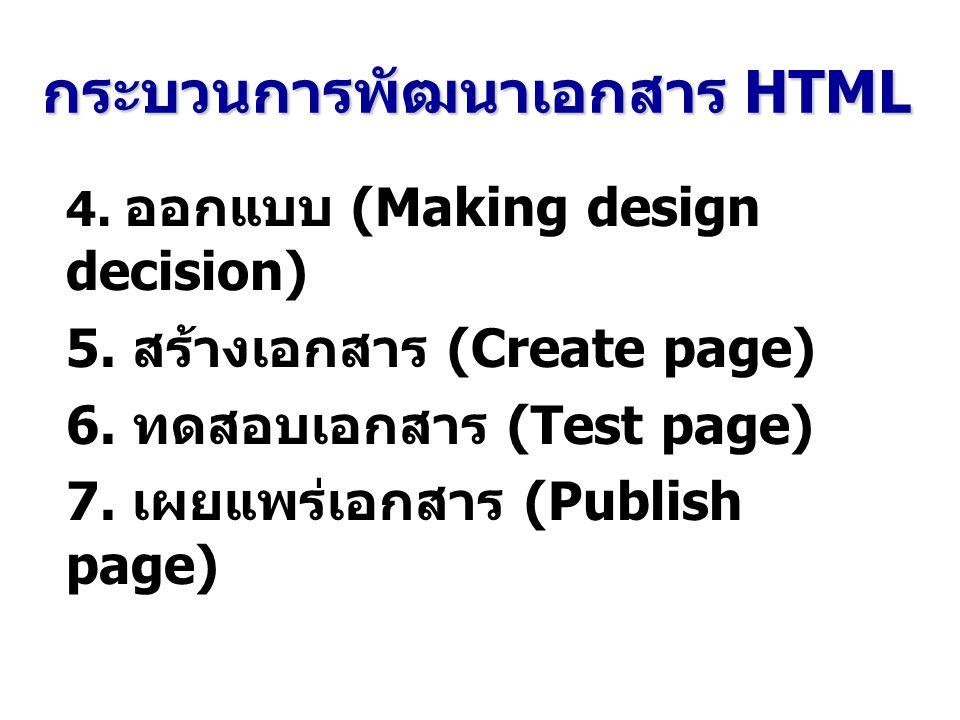 กระบวนการพัฒนาเอกสาร HTML 4. ออกแบบ (Making design decision) 5. สร้างเอกสาร (Create page) 6. ทดสอบเอกสาร (Test page) 7. เผยแพร่เอกสาร (Publish page)