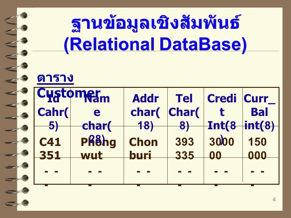 4 ฐานข้อมูลเชิงสัมพันธ์ (Relational DataBase) C41 351 Phong wut Chon buri 393 335 3000 00 150 000 Addr char( 18) Tel Char( 8) Credi t Int(8 ) Curr_ Ba