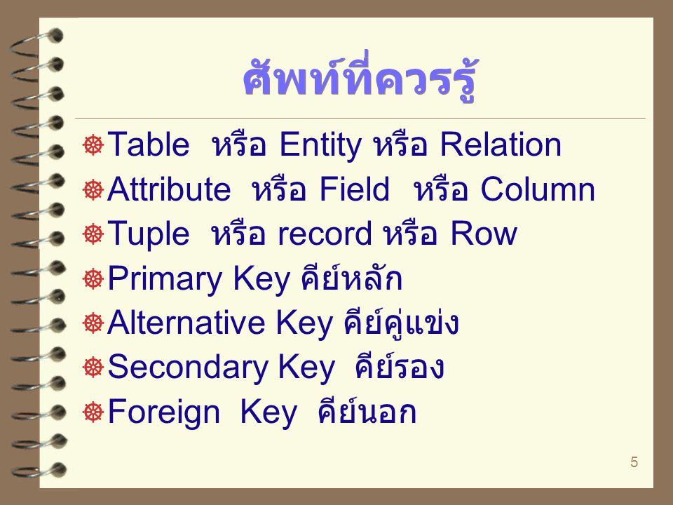 5 ศัพท์ที่ควรรู้  Table หรือ Entity หรือ Relation  Attribute หรือ Field หรือ Column  Tuple หรือ record หรือ Row  Primary Key คีย์หลัก  Alternativ