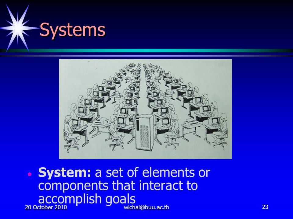 20 October 2010wichai@buu.ac.th23 SystemsSystems System: a set of elements or components that interact to accomplish goals