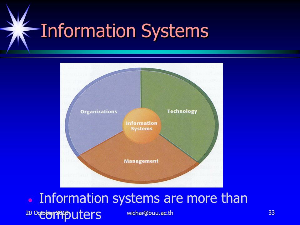 20 October 2010wichai@buu.ac.th33 Information Systems Information systems are more than computers