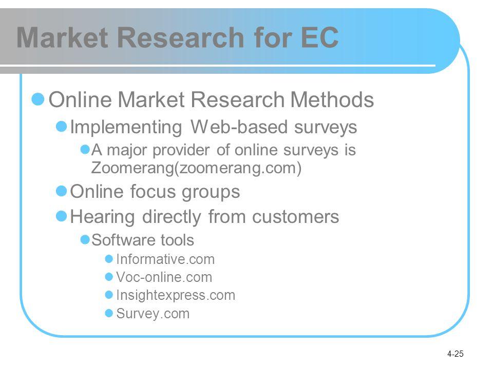 4-25 Market Research for EC Online Market Research Methods Implementing Web-based surveys A major provider of online surveys is Zoomerang(zoomerang.co