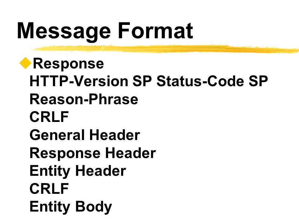 Message Format  Response HTTP-Version SP Status-Code SP Reason-Phrase CRLF General Header Response Header Entity Header CRLF Entity Body