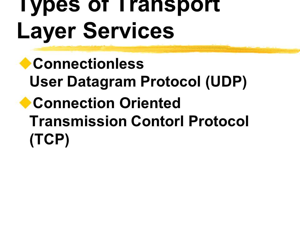 Request Messages  Method  Resource Identifier  Protocol Version