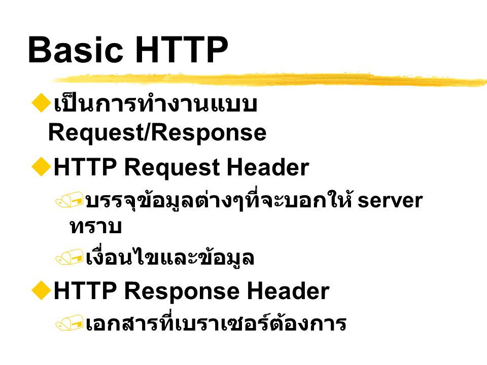 HTTP Messages  Message Header Message Body  Request/Response Header  Entity Header  Entity Body