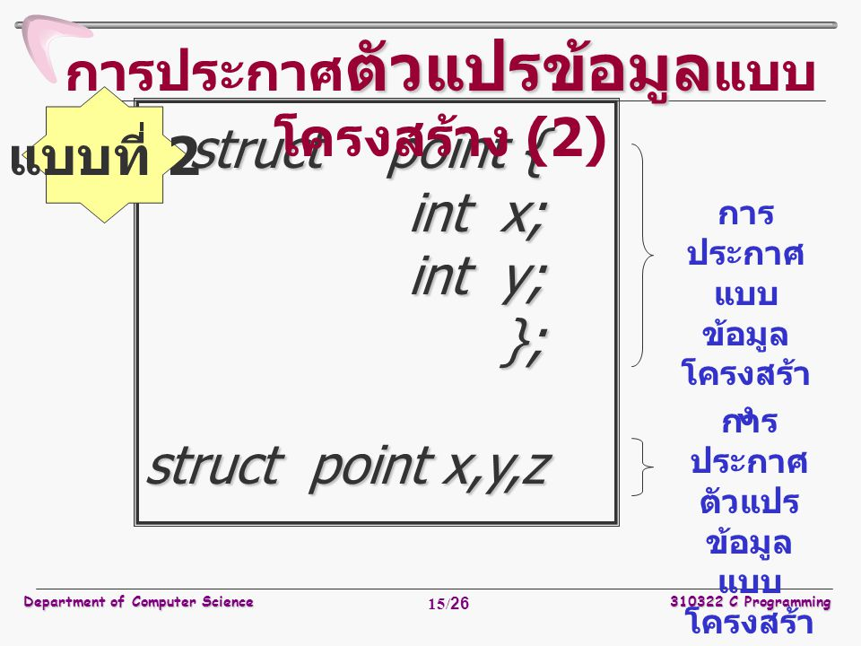 Department of Computer Science310322 C Programming 15/26 struct point { int x; int y; }; struct point x,y,z แบบที่ 2 การ ประกาศ แบบ ข้อมูล โครงสร้า ง