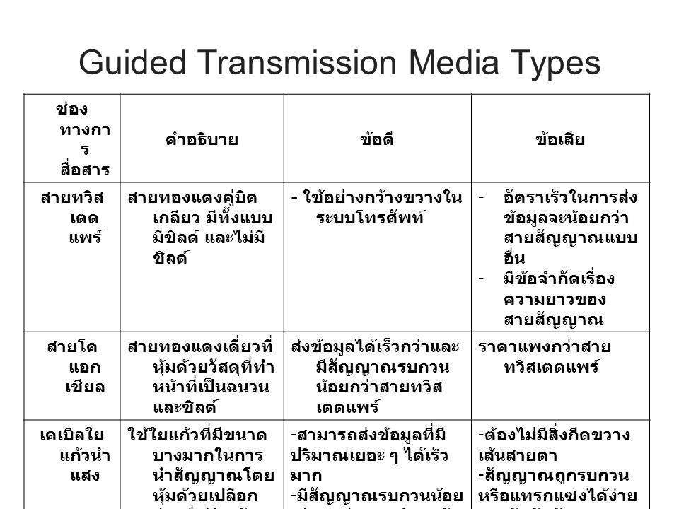 Guided Transmission Media Types ช่อง ทางกา ร สื่อสาร คำอธิบายข้อดีข้อเสีย สายทวิส เตด แพร์ สายทองแดงคู่บิด เกลียว มีทั้งแบบ มีชิลด์ และไม่มี ชิลด์ - ใ