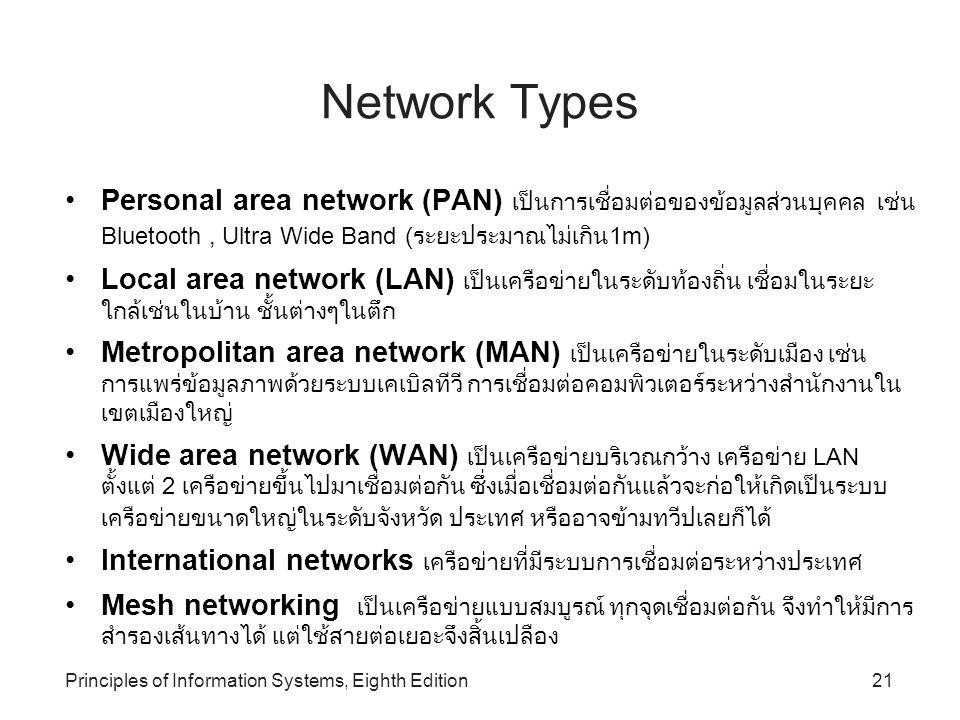 Principles of Information Systems, Eighth Edition21 Network Types Personal area network (PAN) เป็นการเชื่อมต่อของข้อมูลส่วนบุคคล เช่น Bluetooth, Ultra